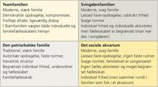 Patriarkalsk familie