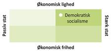 Reformisme