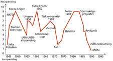 Multidimensionelt fattigdoms-indeks